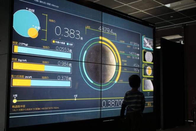 Belajar tata surya dengan layar sentuh
